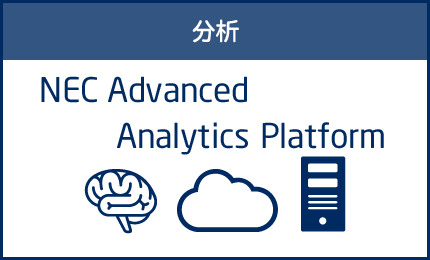 解釈付き分析 NEC Advanced Analytics Cloud with 異種混合学習 [New]