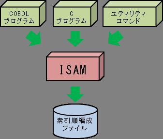 Wikipedia:索引 おふ - Japanese...