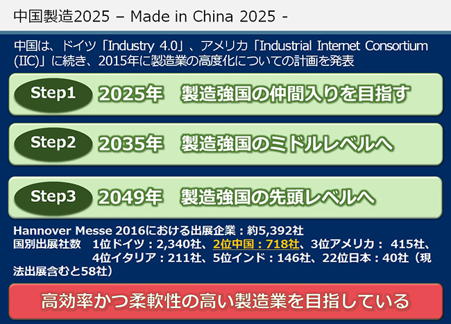 中国製造2025 - Made in China 2025 -