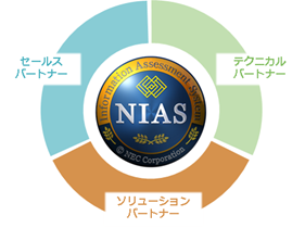 NEC Software WORKS for NIAS パートナーカテゴリ