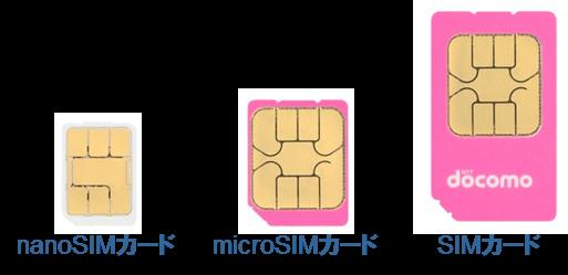 【画像】SIMカード