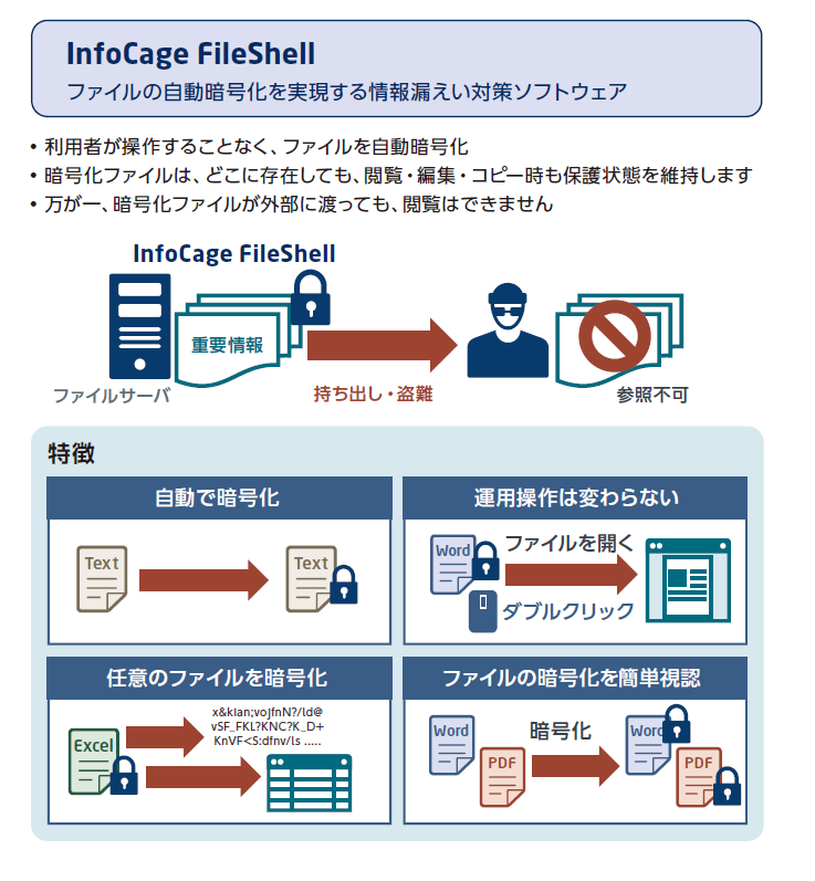 InfoCage FileShellとは