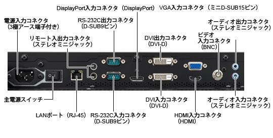 MultiSync LCD-V323-N2