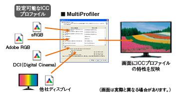 ダウンロード ICCプロファイル -