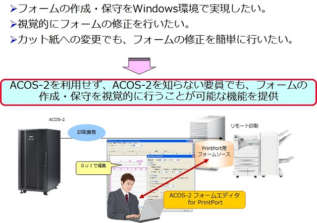 ACOS-2 フォームエディタ for PrintPort