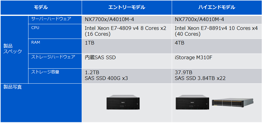 microsoft sql server ssd appliance rdbms microsoft sql server nec