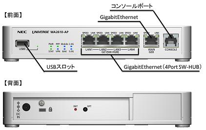 UNIVERGE WA2610-AP/WA2611-AP/WA2612-AP 仕様